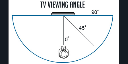 TV Viewing Angle